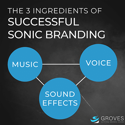 The three ingredients of successful Sound Branding