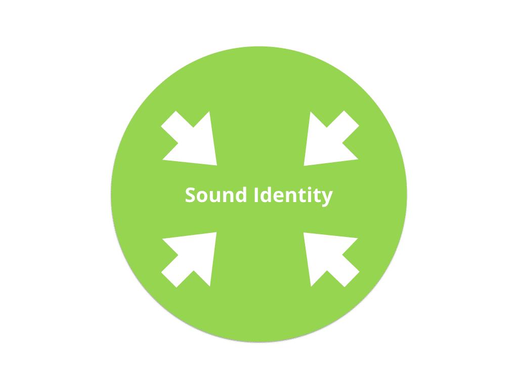 DATEV Sound Identity