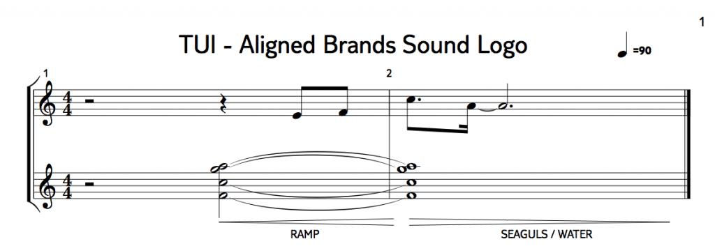TUI Sound Logo Score